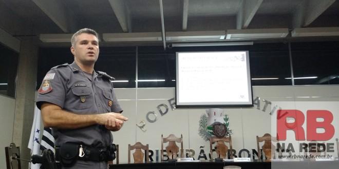Audiência Pública discute segurança em Ribeirão Bonito